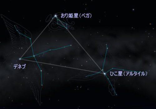 出典:http://www.astroarts.co.jp/